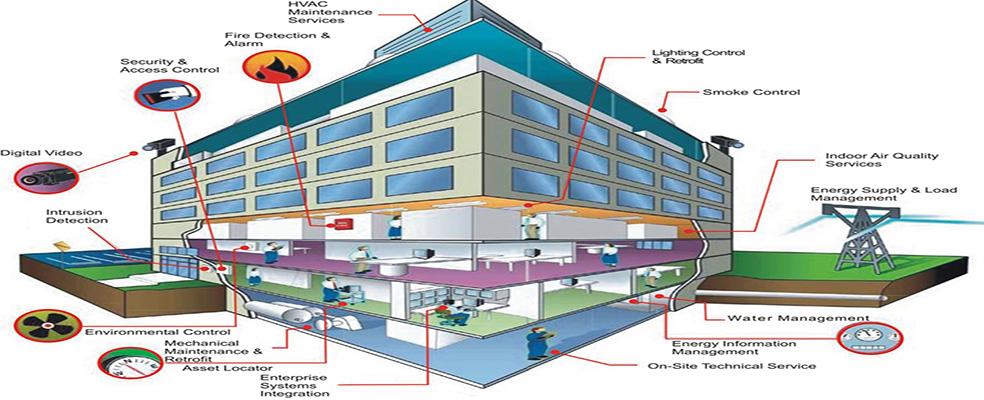 مهندسی تأسیسات برق و مکانیک